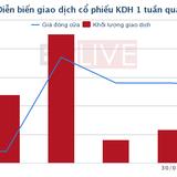 [Cổ phiếu nổi bật tuần] Nhà phố đưa KDH thoát lỗ, lợi nhuận tăng 3,7 lần trong 2 năm