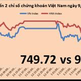Chứng khoán chiều 9/6: Mừng hụt với VN-Index