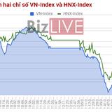 Chứng khoán chiều 10/7: Hai phiên VN-Index đã đánh rơi hơn 17 điểm