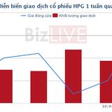 [Cổ phiếu nổi bật tuần] HPG - Kỳ vọng mới từ giá thép bán ra tăng mạnh