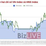 Chứng khoán chiều 8/11: Thêm ngân hàng tiếp sức cho VN-Index áp sát 860 điểm