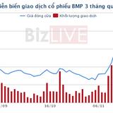 FTSE ETF: Thêm BMP vào FTSE Vietnam Index , loại DPM, ITA, ASM trong kỳ Review tháng 12/2017