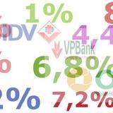 Lãi suất tiết kiệm ngân hàng nào đang cao nhất?
