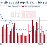 Kết quả kinh doanh quý II/2017