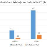 MASCO: 9 tháng đầu năm lãi 27 tỷ đồng, EPS đạt 8.746 đồng