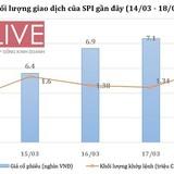 [Cổ phiếu nổi bật tuần] Quanh hiện tượng tăng giá 250% của SPI