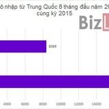 Người Việt ngày càng chán ô tô Trung Quốc?
