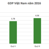 Sự cố môi trường Formosa gây thiệt hại 0,3% GDP của Việt Nam