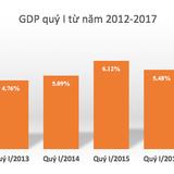 """""""Lạm phát cả năm dự báo sẽ đạt mức khoảng 2,9%"""""""