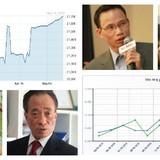 Sóng tỷ giá lại nổi: Tâm lý hay nhu cầu thị trường?