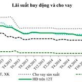 Lãi suất cho vay khó giảm, tỷ giá USD/VND có thể tăng 3% năm nay