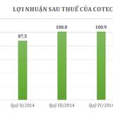 Coteccons lãi 79 tỷ đồng trong quý I