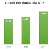 [Chân dung doanh nghiệp] NT2 có gì đáng giá?