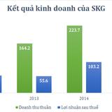 [Chân dung doanh nghiệp] SKG - Câu chuyện tăng trưởng gắn liền với Phú Quốc