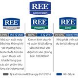 """[Chân dung doanh nghiệp] REE - Từ chuyên gia điện lạnh đến """"đại gia"""" đầu tư tài chính"""