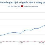JC&C lại chi tiền mua thêm 36 triệu cổ phiếu Vinamilk
