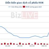 Techcombank sẽ lãi bao nhiêu sau hơn 2 năm mua cổ phần Vietnam Airlines?