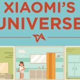 [Infographic] Ngoài smartphone, Xiaomi còn làm những gì?