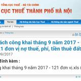 Hà Nội điểm mặt 121 doanh nghiệp nợ gần 60 tỷ đồng tiền thuế