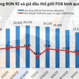 Giá xăng giảm chậm, Petrolimex lãi lớn?