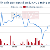 PGS: Quyết thoái toàn bộ vốn tại CNG Việt Nam