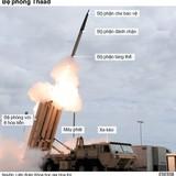 Giàn tên lửa Thaad làm được gì trước Bình Nhưỡng và Bắc Kinh?