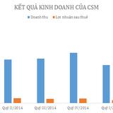 Quý II/2015, Cao su Miền Nam lãi hơn 105 tỷ đồng