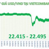 """Tỷ giá USD/VND bất ngờ lên 22.500 đồng, """"chợ đen"""" lên 22.600 đồng"""