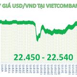 Sáng 8/12: Vietcombank bất ngờ tăng giá USD tới 40 đồng