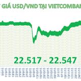 """Tỷ giá USD/VND """"bất động"""" bất chấp """"sóng lớn"""" từ quốc tế"""
