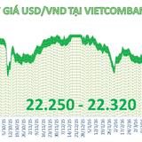 """Tỷ giá USD/VND """"lặng sóng"""" phiên cuối tuần"""