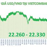 """Tỷ giá USD/VND """"im lìm"""" phiên cuối tuần"""
