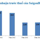 SaigonBank: 9 tháng lãi 172 tỷ, tiền gửi của tổ chức tín dụng tăng đột biến