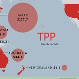 [Round-up] Vietnam Joins TPP Discussions, Japan, S. Korea Firms Beef up Investments