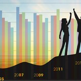 """[Chart] Top 5 PCI """"Ngày ấy - Bây giờ"""""""