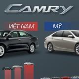 [Infographic] Camry Việt khác gì Camry Mỹ?