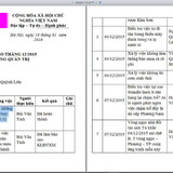Chuyện lạ Bảo Tín Minh Châu: Nhân viên gầy xanh xao, y tế bị nghỉ việc!