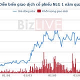 NLG: Trả cổ tức tiền mặt, lên phương án phát hành cổ phiếu cho cổ đông hiện hữu