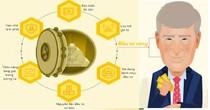 [Infographic] Vì sao các tỷ phú thế giới đầu tư vào vàng?