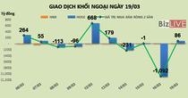 Phiên 19/3: Tăng mạnh tỷ trọng HDB và HPG, khối ngoại trở lại mua ròng 86 tỷ đồng