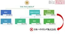 [BizINSIDER] PAN Group bán mảng quét dọn cho Nihon Housing với giá nào?