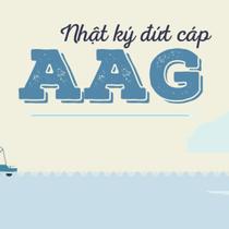 """[Infographic] Nhật ký """"đứt cáp"""" AAG"""