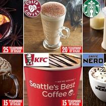 """Sự thật kinh hoàng trong mỗi cốc cà phê """"hàng hiệu"""""""