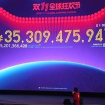Alibaba sắp lập kỷ lục mua sắm ngày Lễ Độc thân 11/11