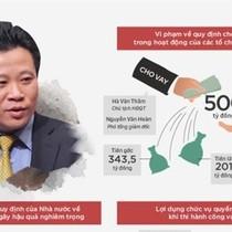 """[Infographic] Ông Hà Văn Thắm bị cáo buộc """"phá nát"""" OceanBank như thế nào?"""
