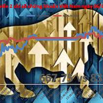 Chứng khoán chiều 26/8: VCB kéo chỉ số tăng hơn 9 điểm