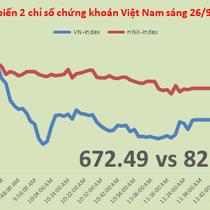 Chứng khoán sáng 26/9: Giao dịch thỏa thuận lại bùng nổ tại VNM và REE
