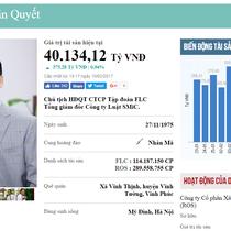 Top rich 6-10/2: Tài sản của ông Trịnh Văn Quyết vượt 40.000 tỷ đồng