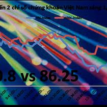 Chứng khoán sáng 1/3: VJC chưa thể đẩy chỉ số dù tăng trần