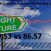 Chứng khoán sáng 2/3: DXG, HBC kết thúc điều chỉnh sớm hơn so với thị trường